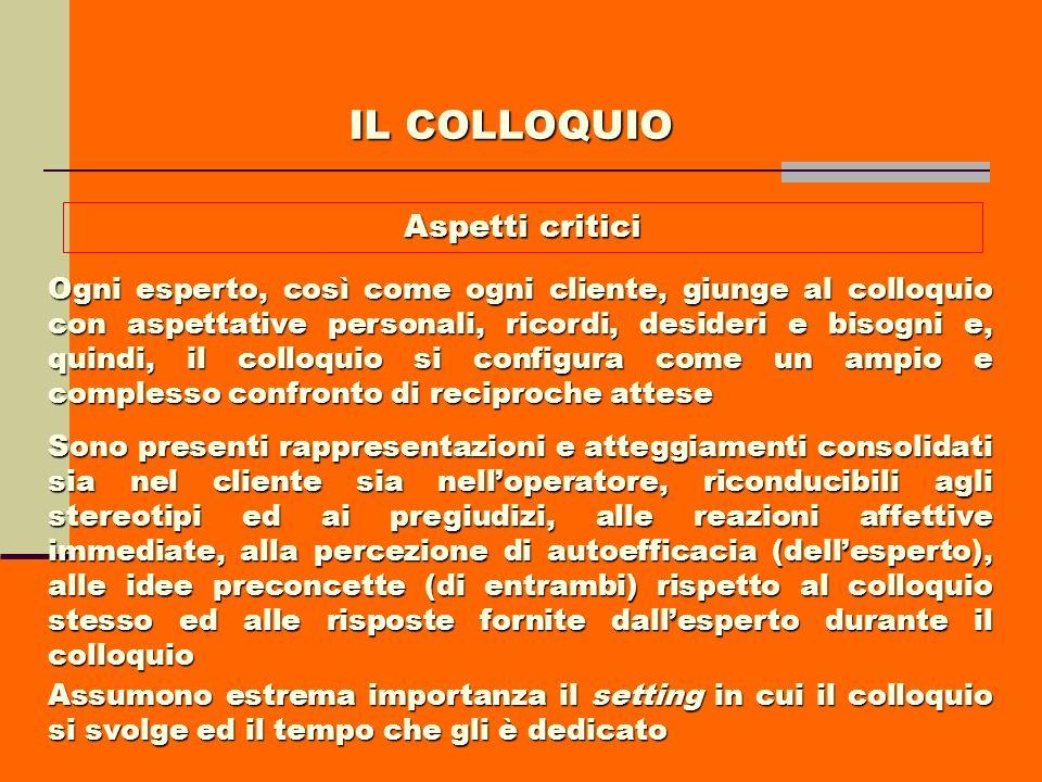 IL COLLOQUIO Aspetti critici