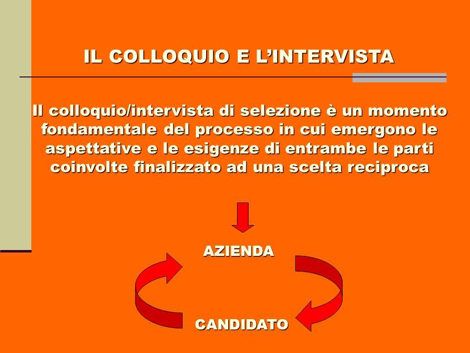 IL COLLOQUIO E L'INTERVISTA