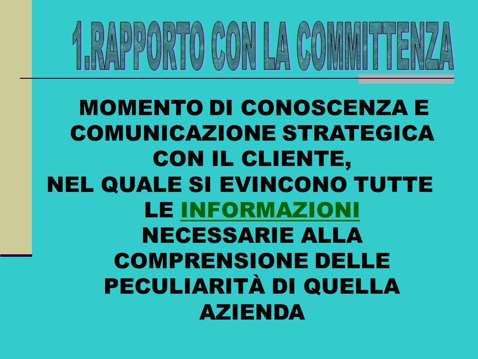 MOMENTO DI CONOSCENZA E COMUNICAZIONE STRATEGICA CON IL CLIENTE,