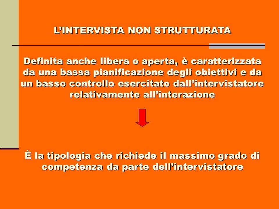 L'INTERVISTA NON STRUTTURATA
