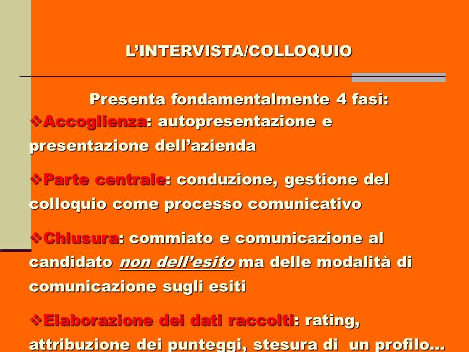L'INTERVISTA/COLLOQUIO Presenta fondamentalmente 4 fasi: