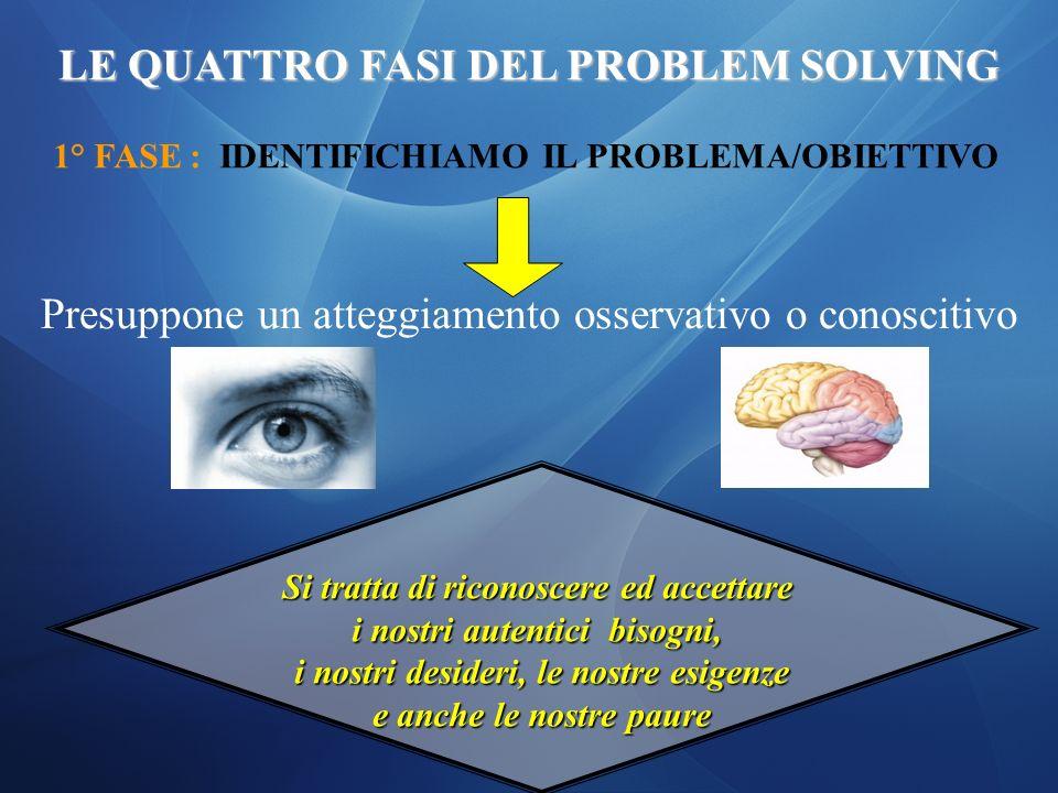 LE QUATTRO FASI DEL PROBLEM SOLVING