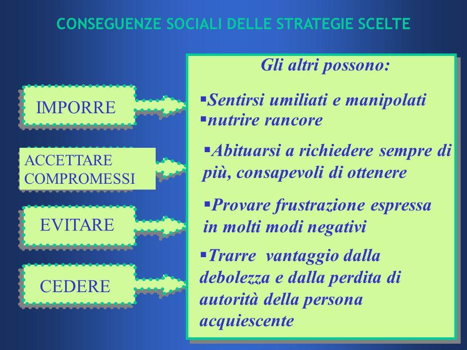CONSEGUENZE SOCIALI DELLE STRATEGIE SCELTE