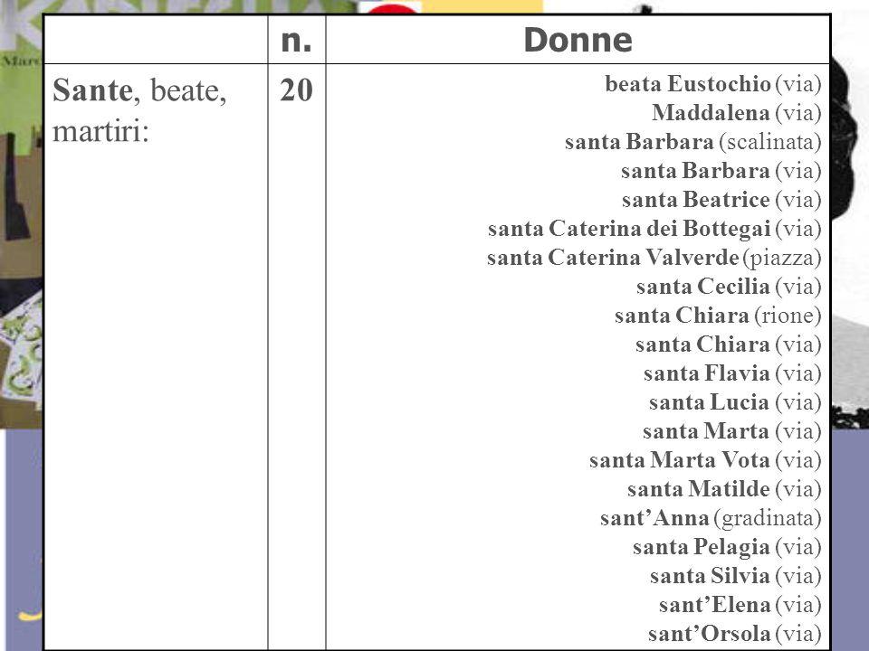 n. Donne Sante, beate, martiri: 20 beata Eustochio (via)