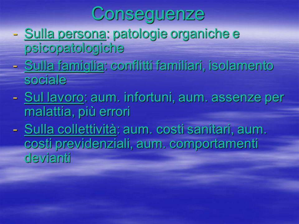 Conseguenze Sulla persona: patologie organiche e psicopatologiche