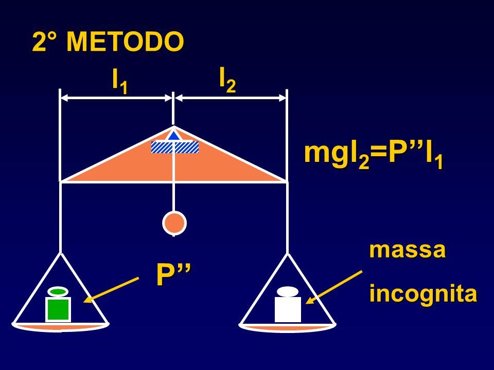 2° METODO l1 l2 mgl2=P''l1 massa incognita P''