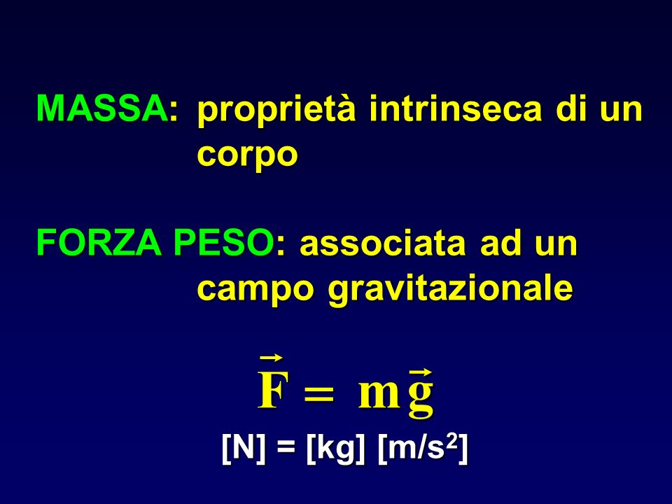 r F m g = MASSA: proprietà intrinseca di un corpo
