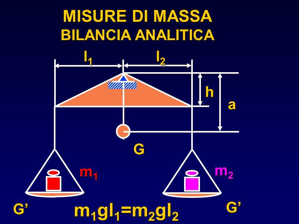 MISURE DI MASSA BILANCIA ANALITICA l1 l2 h a G m1 m2 m1gl1=m2gl2 G' G'
