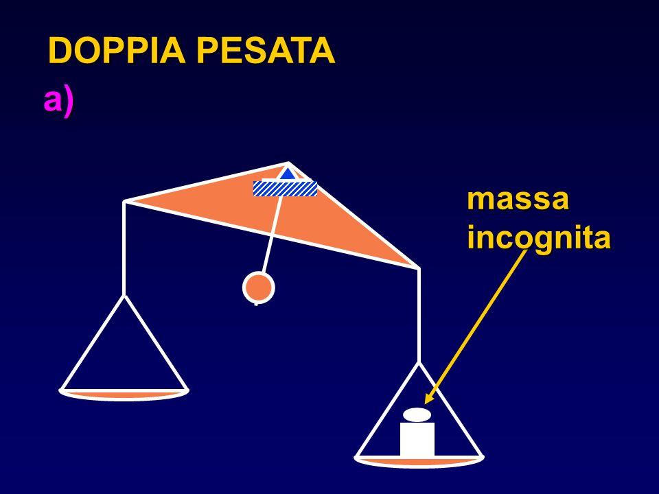 DOPPIA PESATA a) massa incognita