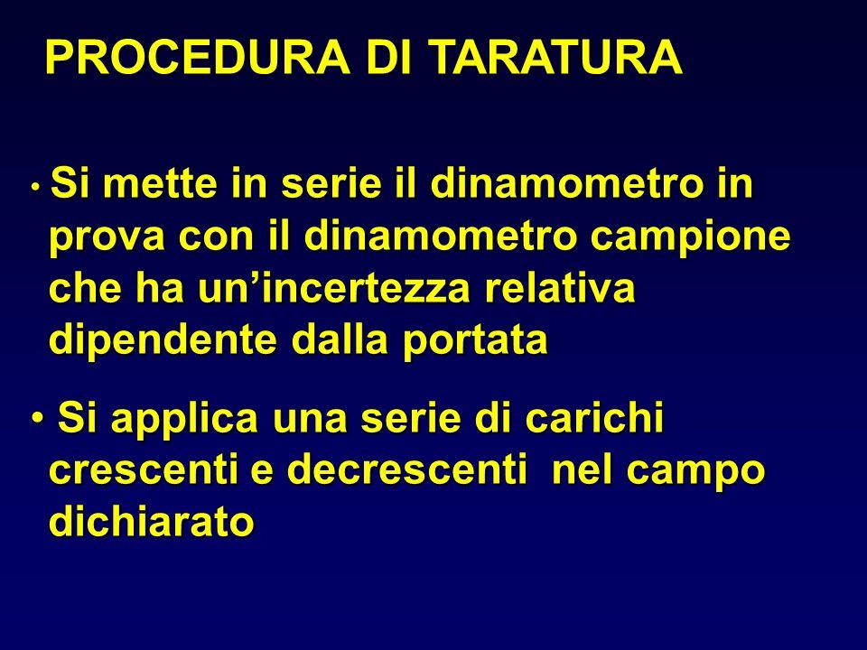PROCEDURA DI TARATURA