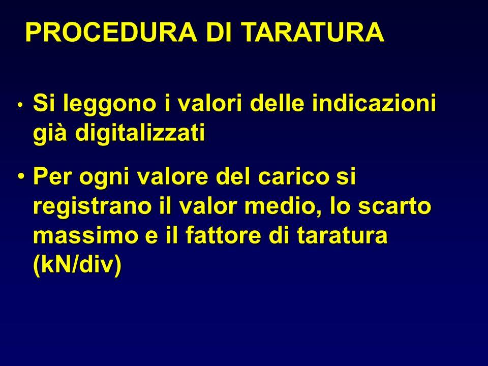 PROCEDURA DI TARATURA Si leggono i valori delle indicazioni già digitalizzati.