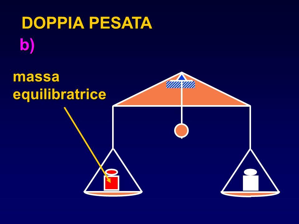 DOPPIA PESATA b) massa equilibratrice