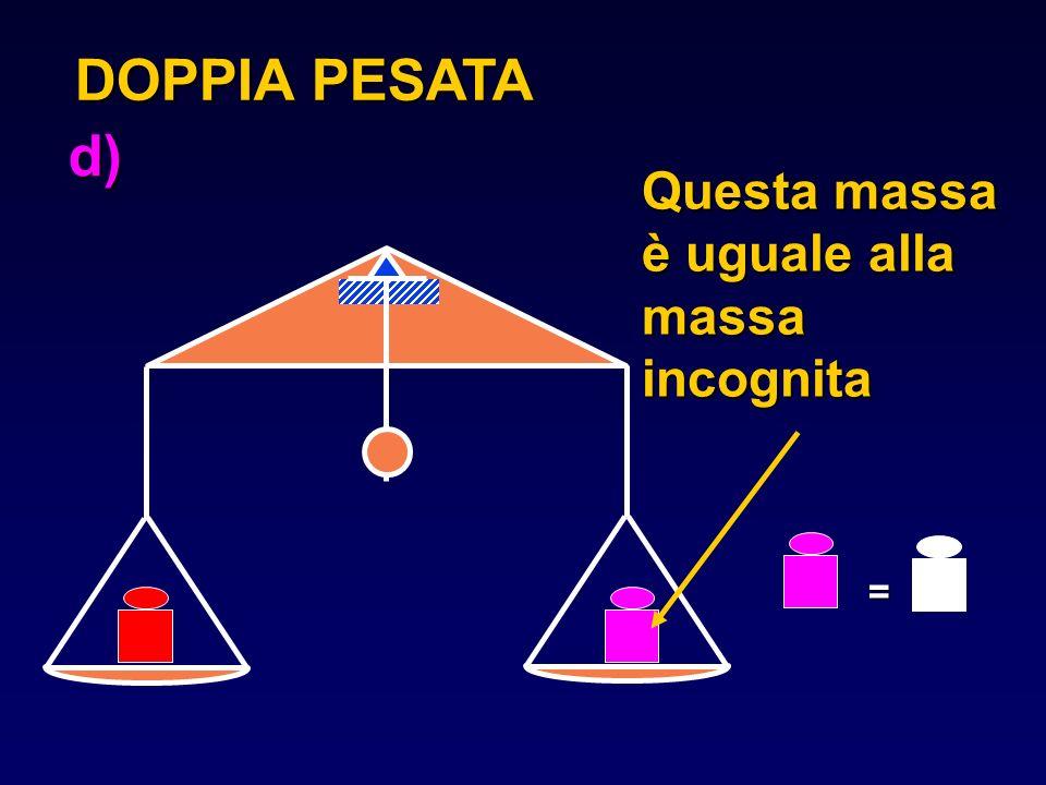 DOPPIA PESATA d) Questa massa è uguale alla massa incognita =