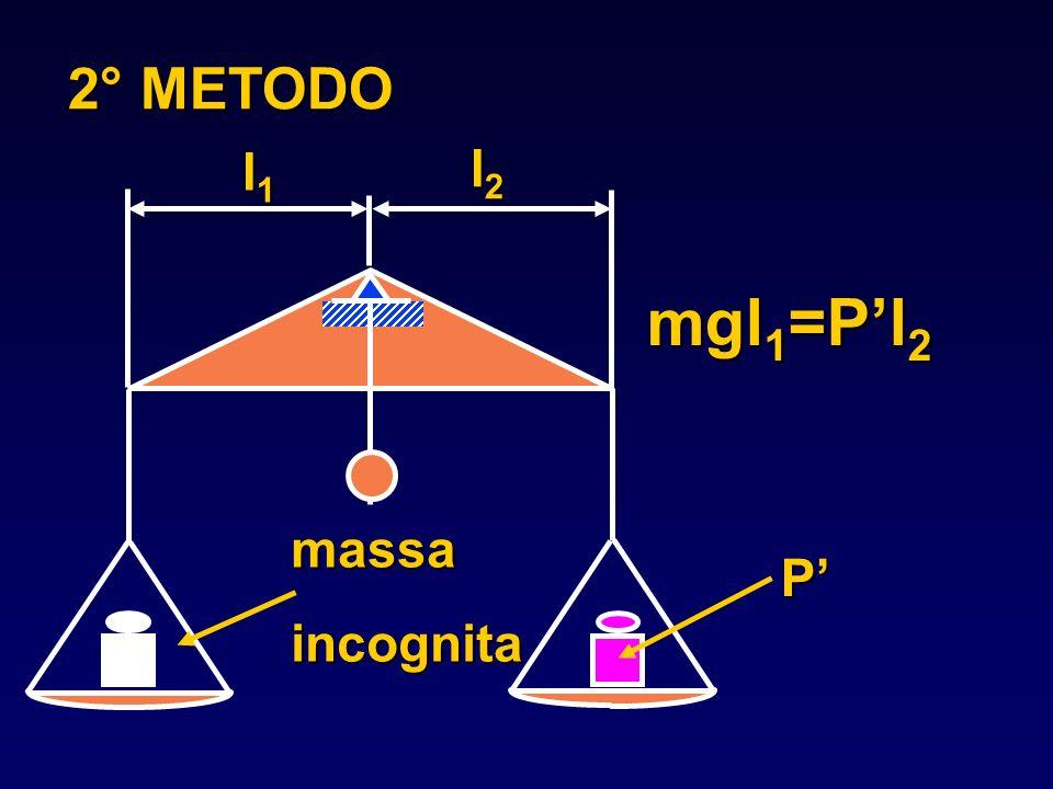 2° METODO l1 l2 mgl1=P'l2 massa incognita P'