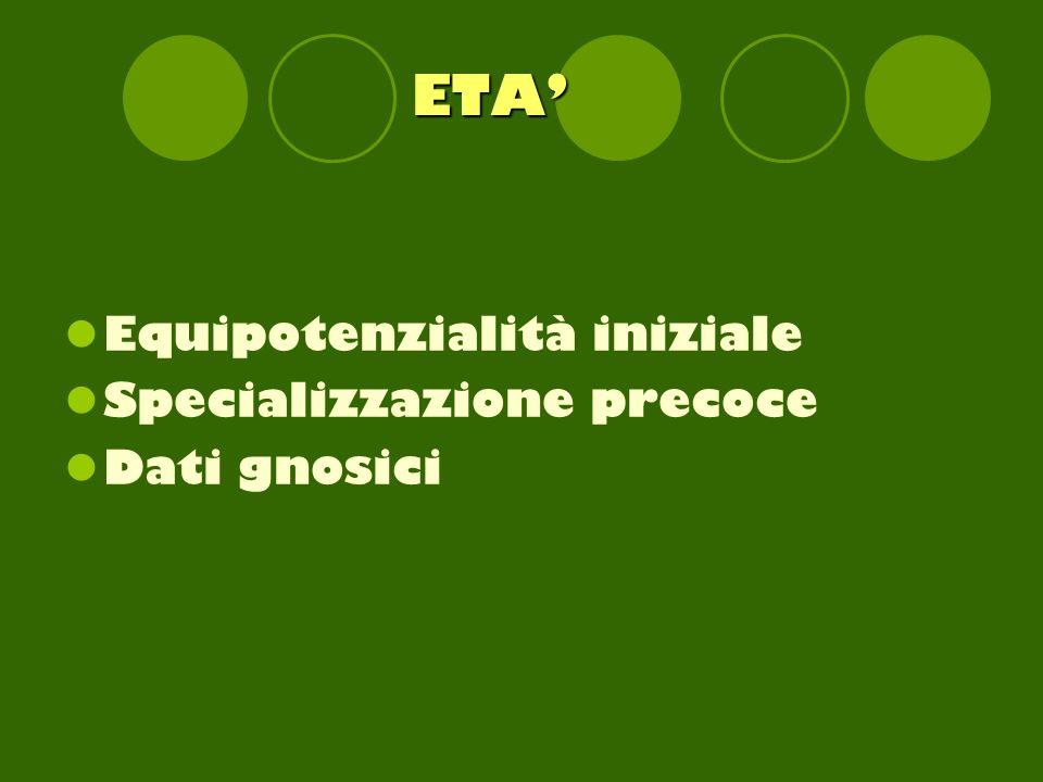 ETA' Equipotenzialità iniziale Specializzazione precoce Dati gnosici