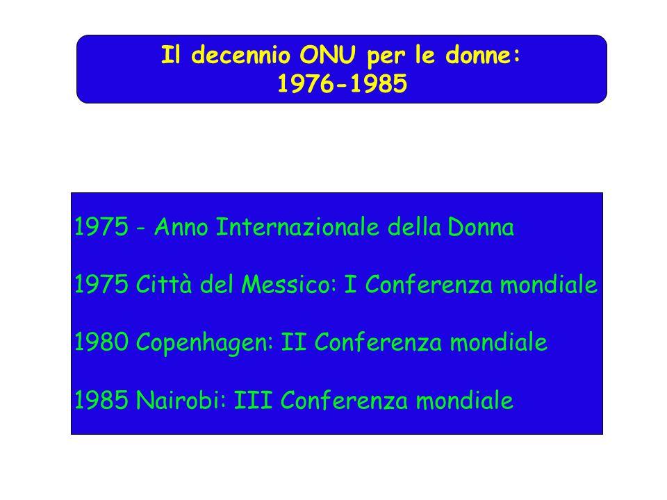 Il decennio ONU per le donne: 1976-1985