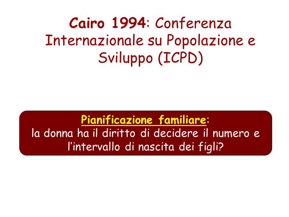 Cairo 1994: Conferenza Internazionale su Popolazione e Sviluppo (ICPD)