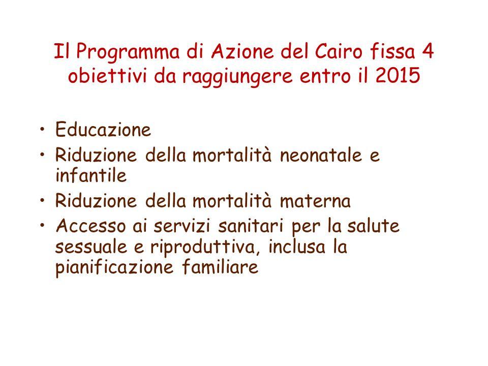 Il Programma di Azione del Cairo fissa 4 obiettivi da raggiungere entro il 2015