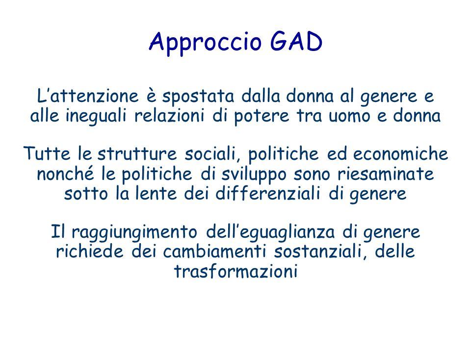 Approccio GAD L'attenzione è spostata dalla donna al genere e alle ineguali relazioni di potere tra uomo e donna.
