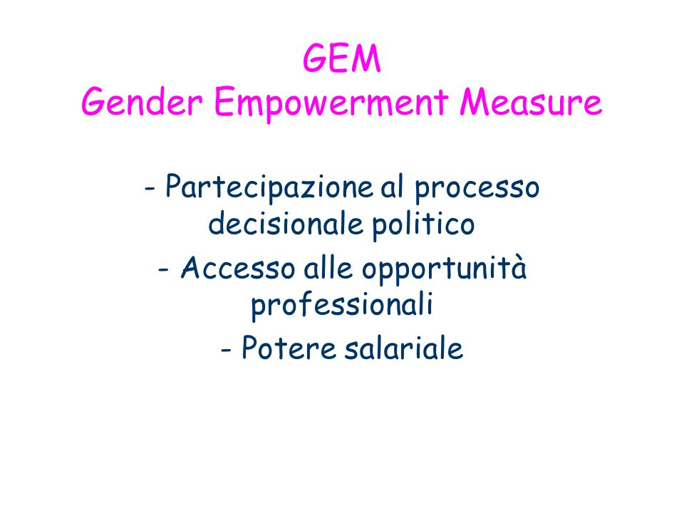 GEM Gender Empowerment Measure