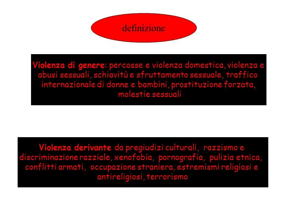 definizione Violenza di genere: percosse e violenza domestica, violenza e. abusi sessuali, schiavitù e sfruttamento sessuale, traffico.