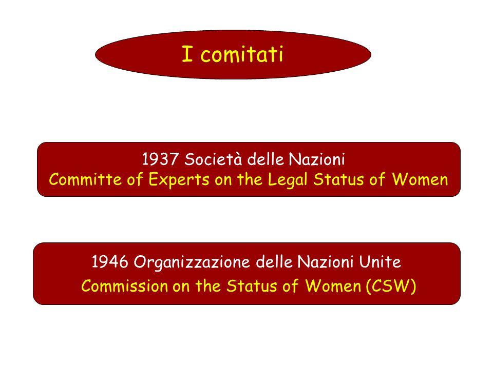 I comitati 1937 Società delle Nazioni