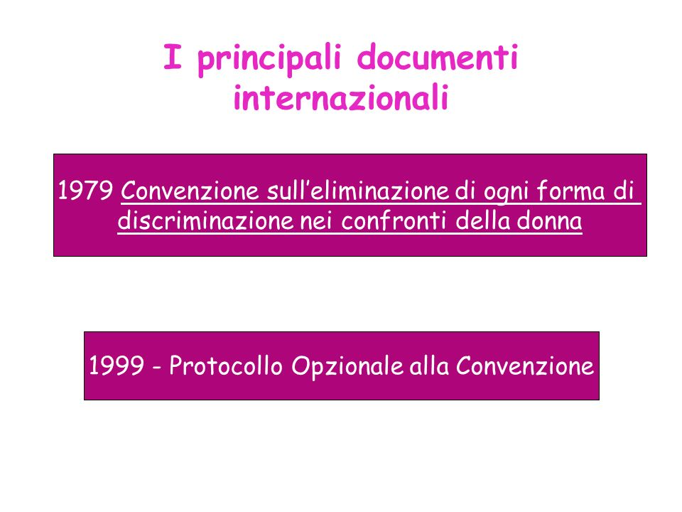 I principali documenti internazionali