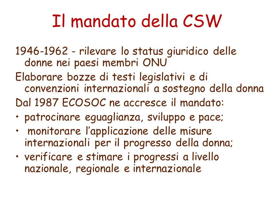 Il mandato della CSW 1946-1962 - rilevare lo status giuridico delle donne nei paesi membri ONU.