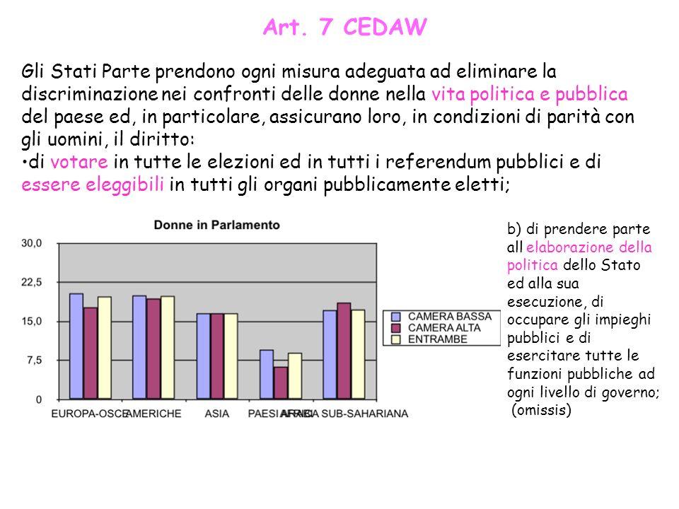 Art. 7 CEDAW