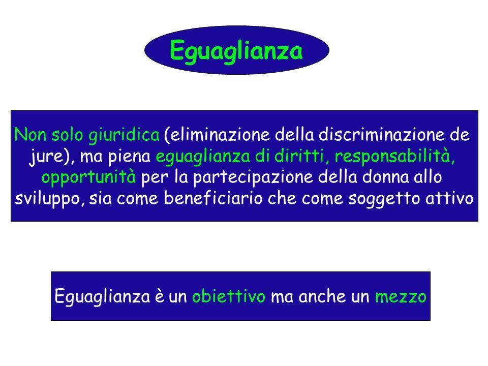 Eguaglianza Non solo giuridica (eliminazione della discriminazione de