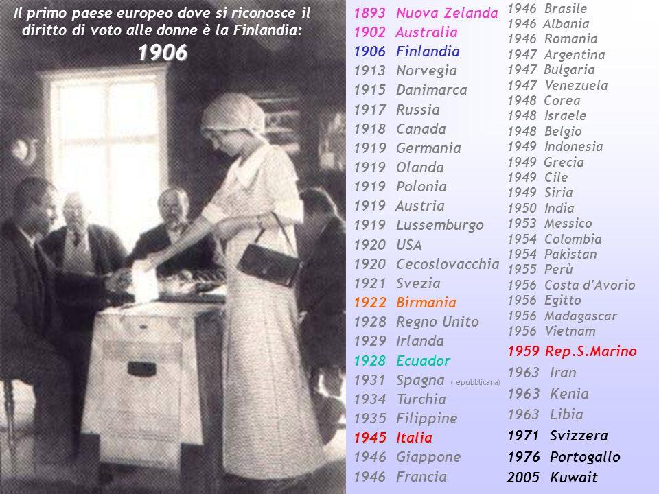 1931 Spagna (repubblicana) 1934 Turchia Filippine Italia Giappone