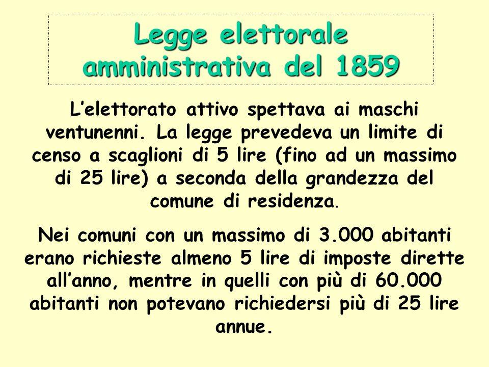 Legge elettorale amministrativa del 1859