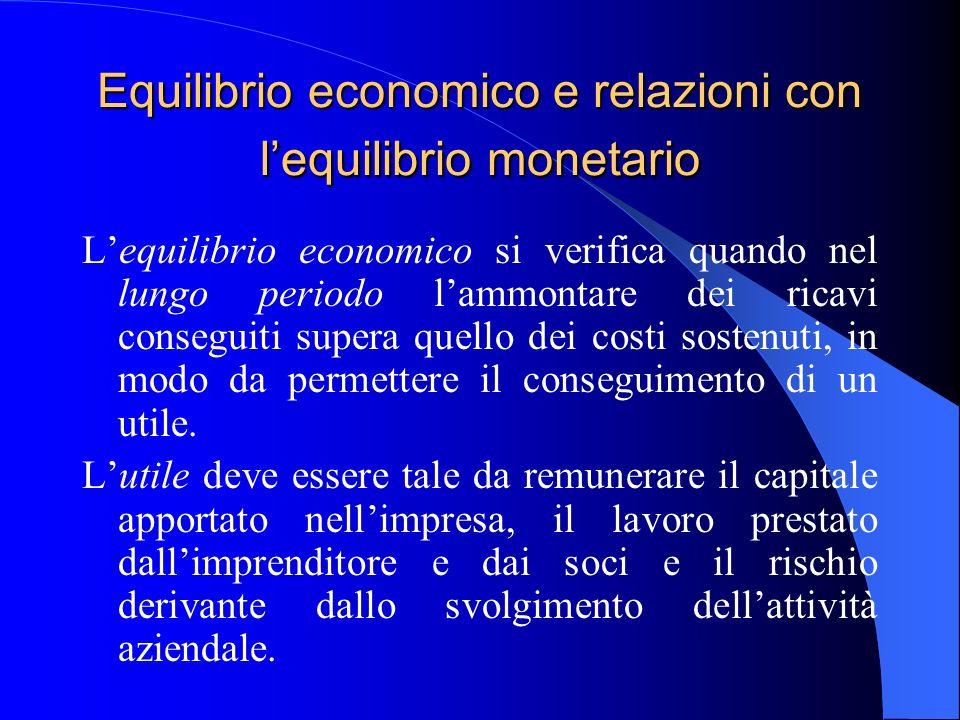 Equilibrio economico e relazioni con l'equilibrio monetario