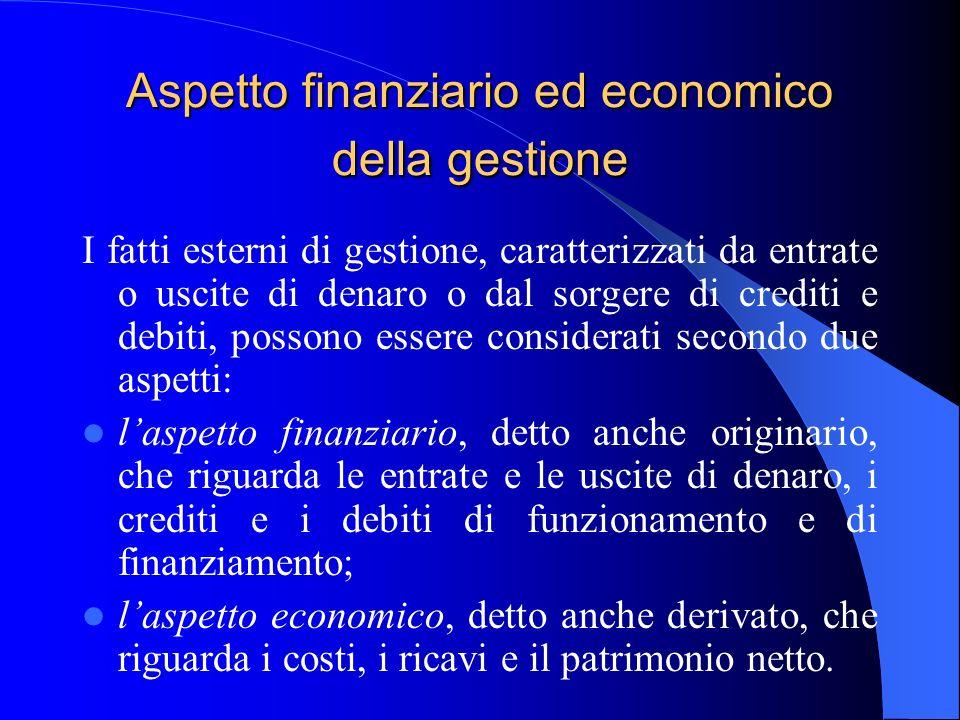 Aspetto finanziario ed economico della gestione