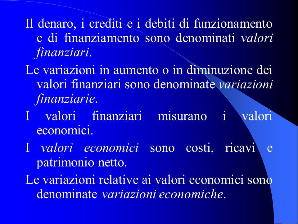 Il denaro, i crediti e i debiti di funzionamento e di finanziamento sono denominati valori finanziari.