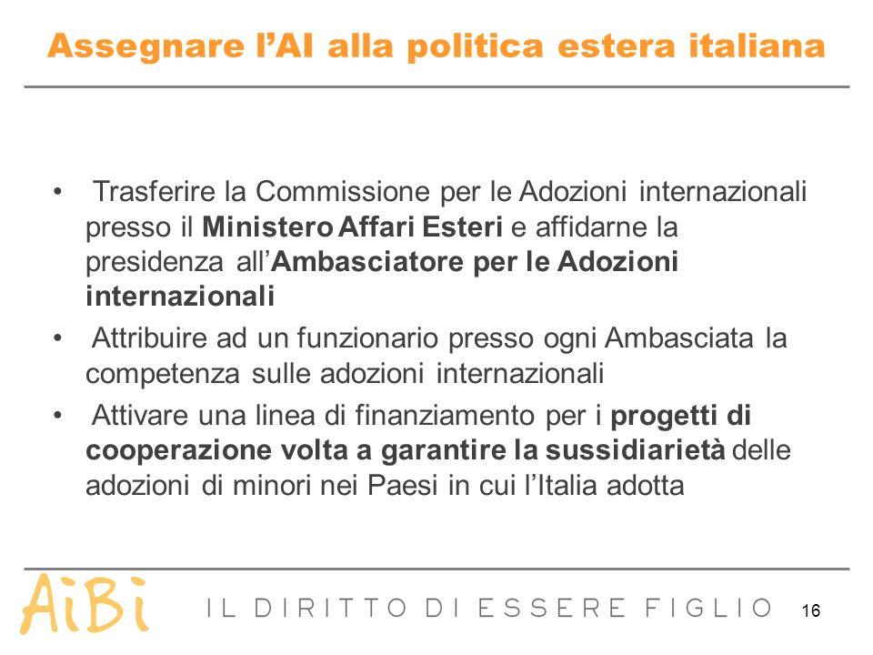 Assegnare l'AI alla politica estera italiana