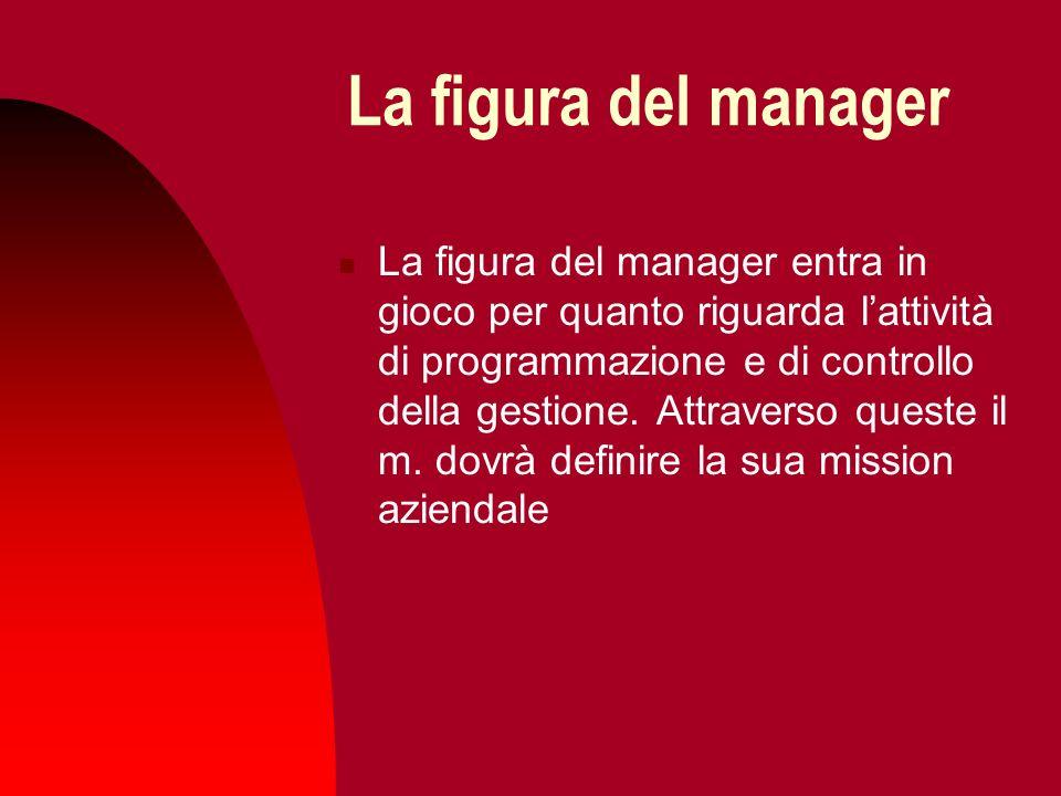 La figura del manager