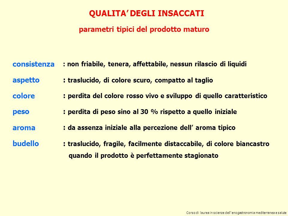 QUALITA' DEGLI INSACCATI parametri tipici del prodotto maturo