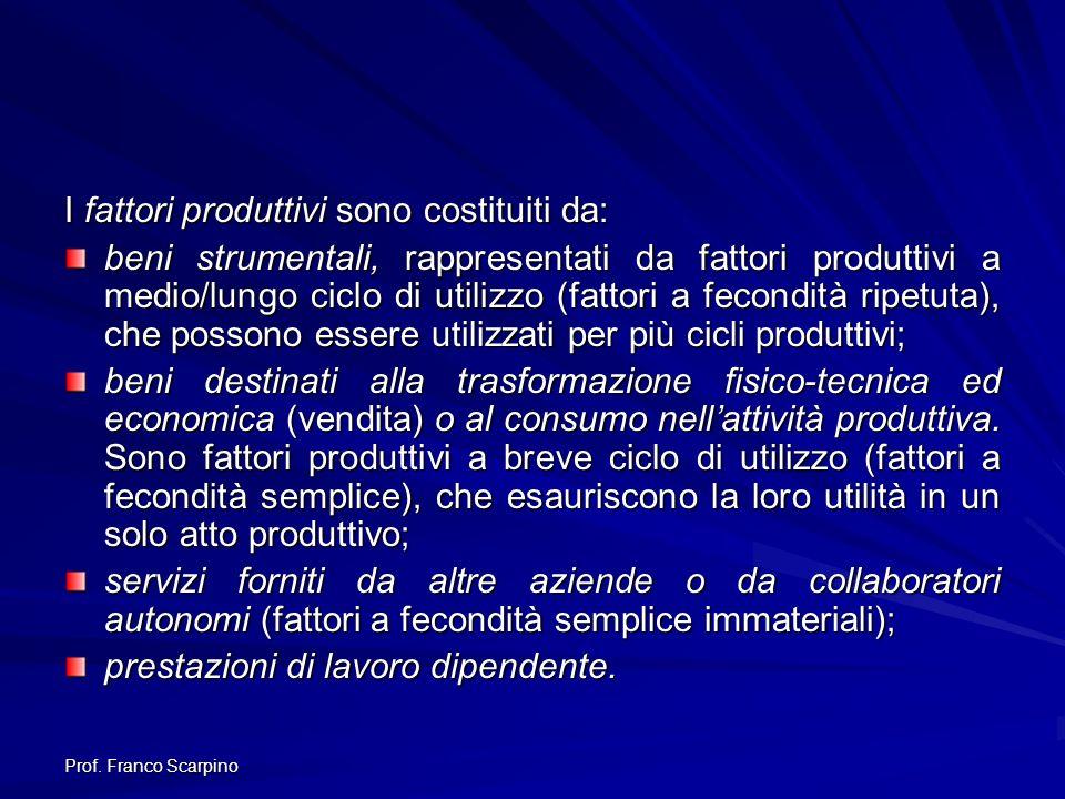 I fattori produttivi sono costituiti da: