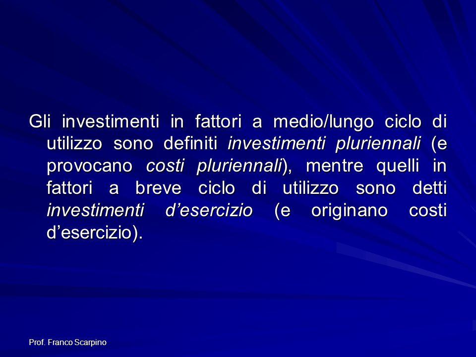 Gli investimenti in fattori a medio/lungo ciclo di utilizzo sono definiti investimenti pluriennali (e provocano costi pluriennali), mentre quelli in fattori a breve ciclo di utilizzo sono detti investimenti d'esercizio (e originano costi d'esercizio).