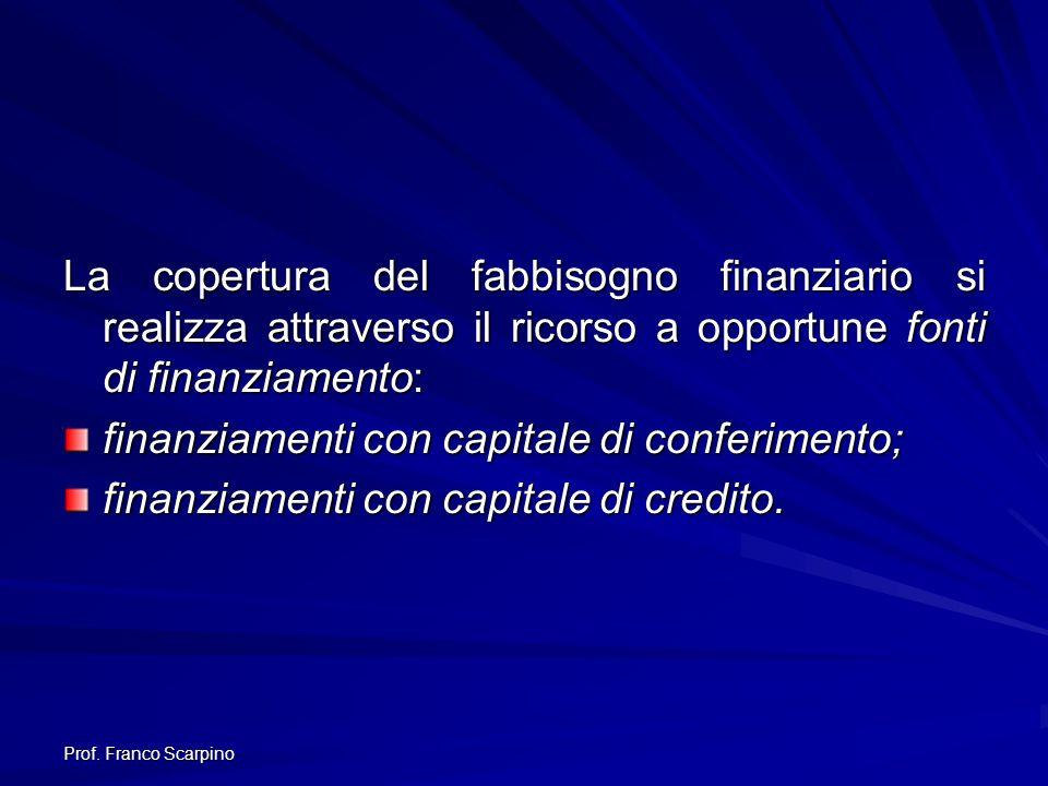 finanziamenti con capitale di conferimento;