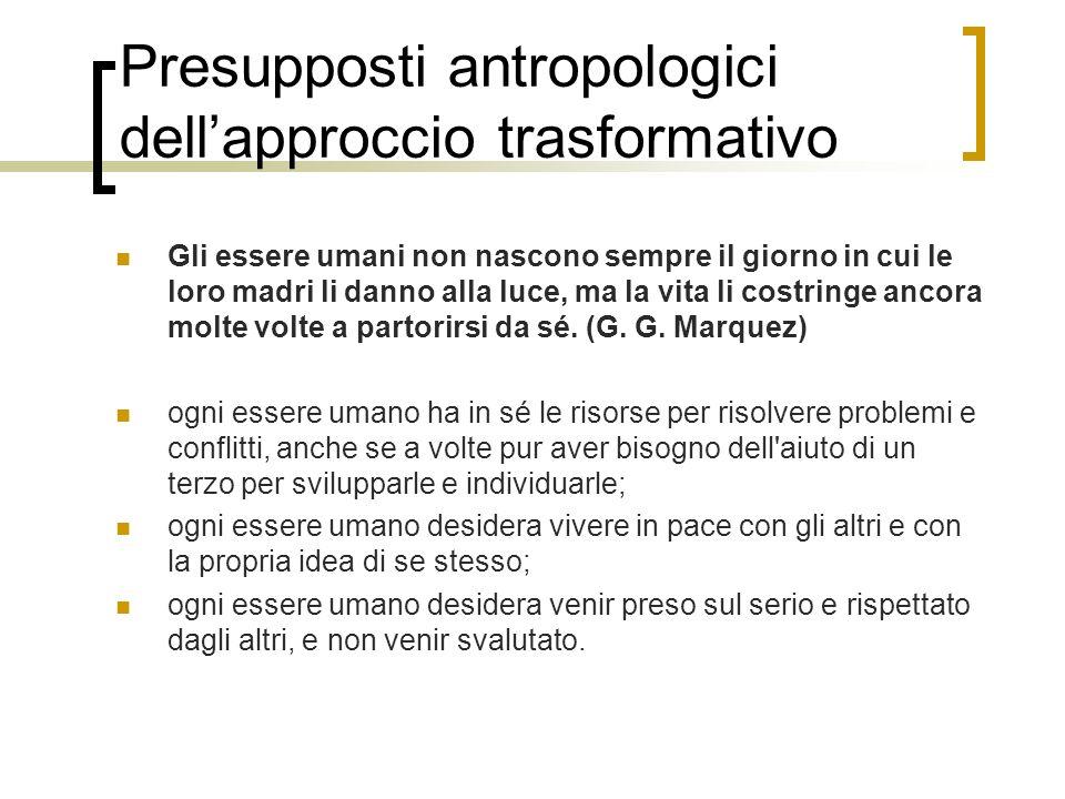 Presupposti antropologici dell'approccio trasformativo