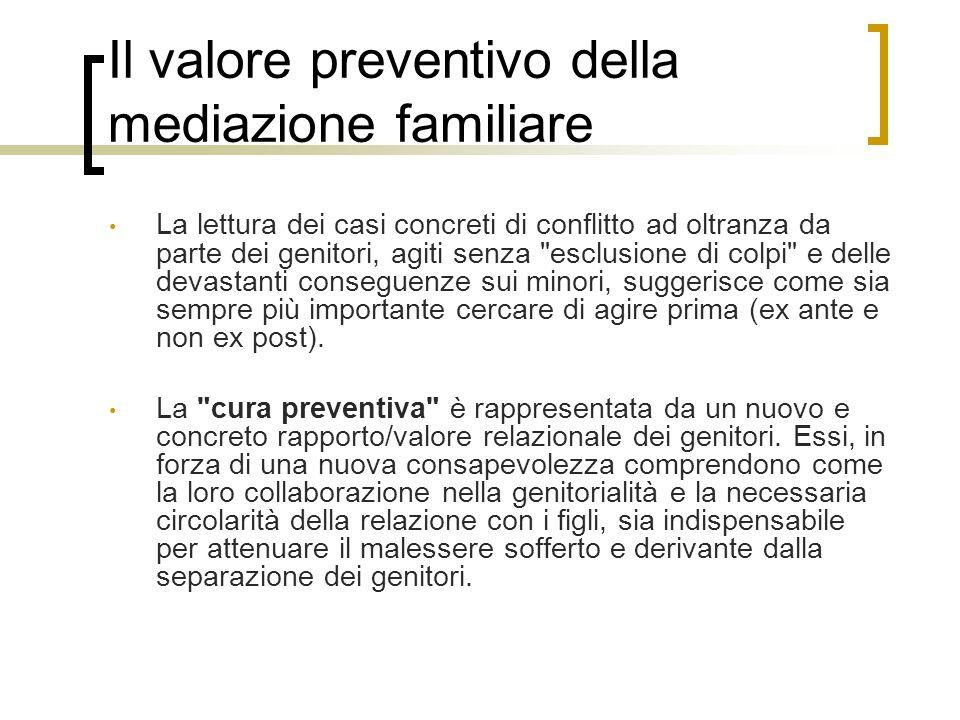 Il valore preventivo della mediazione familiare