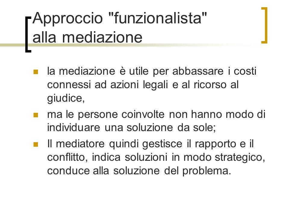Approccio funzionalista alla mediazione