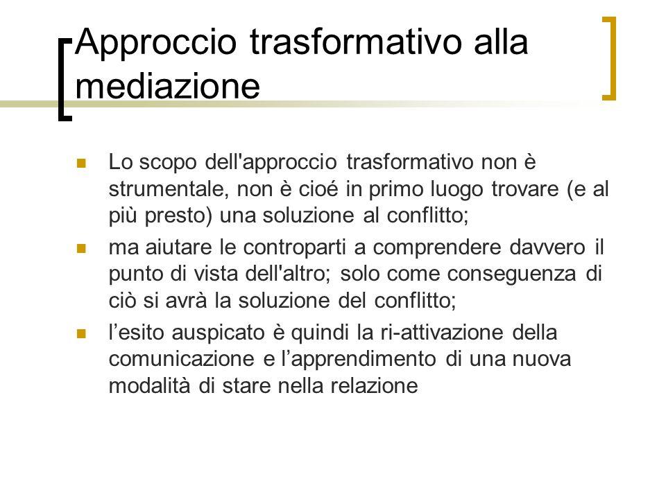Approccio trasformativo alla mediazione