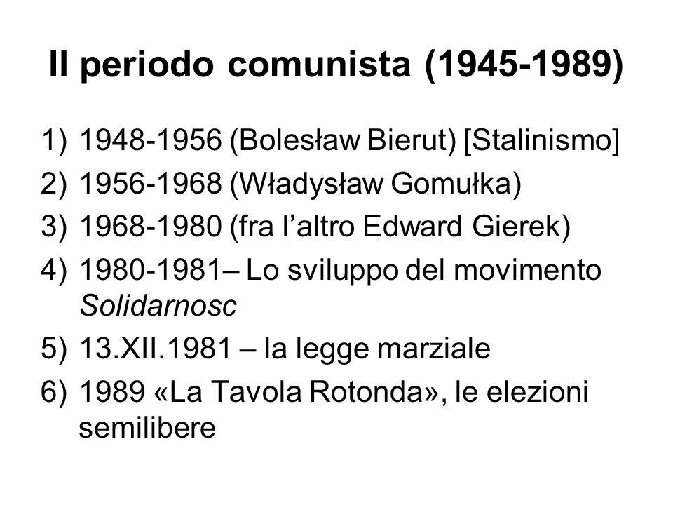 Il periodo comunista (1945-1989)
