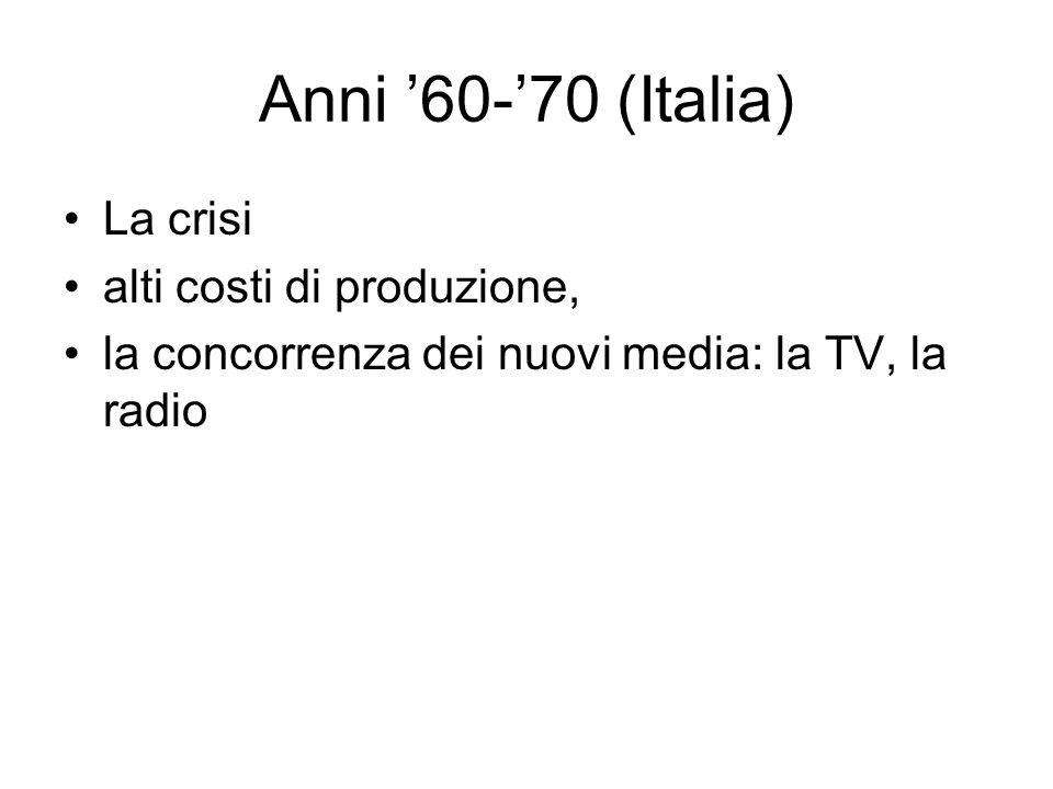Anni '60-'70 (Italia) La crisi alti costi di produzione,