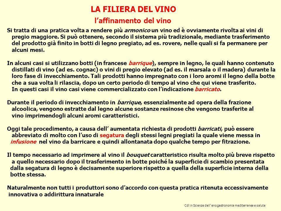 l'affinamento del vino