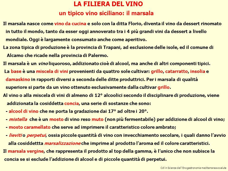 un tipico vino siciliano: il marsala