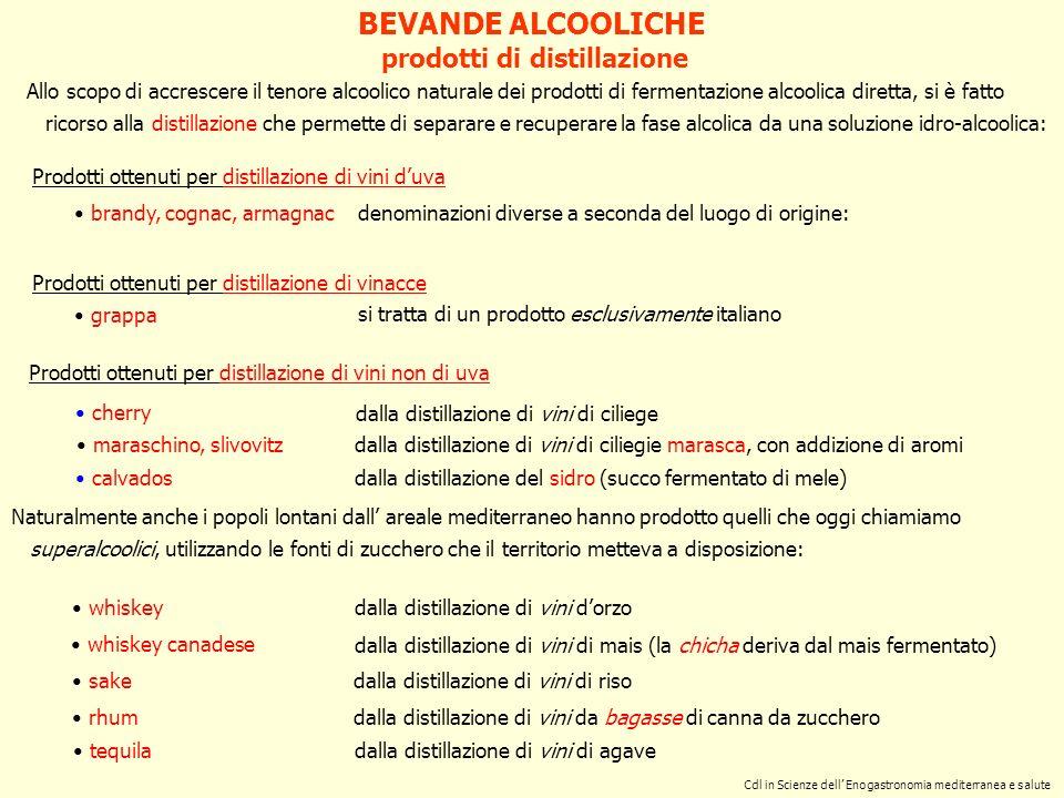 prodotti di distillazione